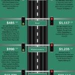 Electric-Car-vs-Gas-Costs