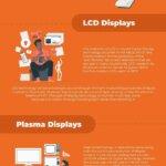 Progression of TV Technologies