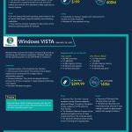 Windows-OS-Evolution
