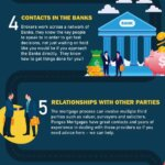 10 Ways A Mortgage Broker Can Help You