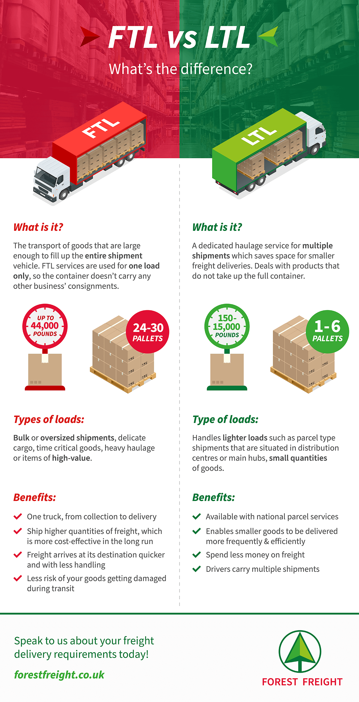 Forest-Freight-FTL-vs-LTL