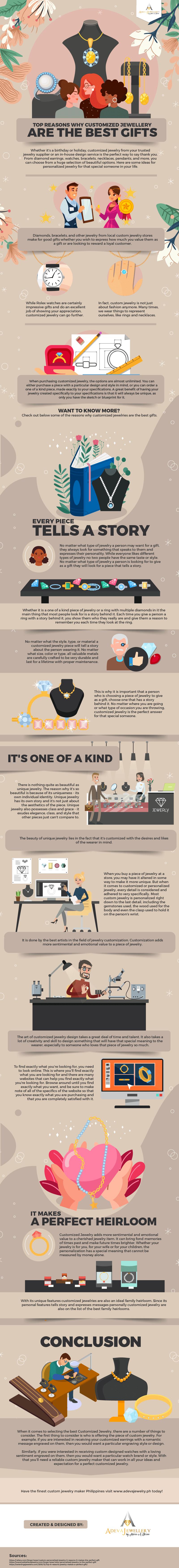 Reasons Customized Jewellery Best Gift