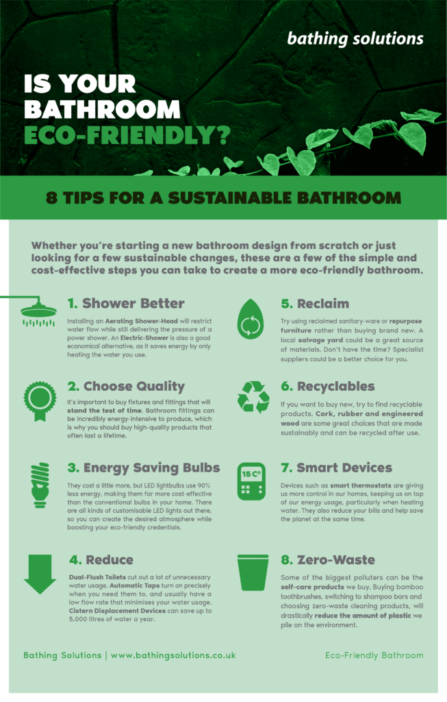 Tips for a Sustainable Bathroom
