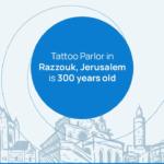 Tattoo-Statistics-Trends-