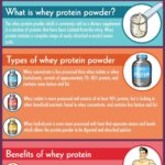 guide-to-whey-protein