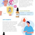 Potential-Benefits-of-Terpenes