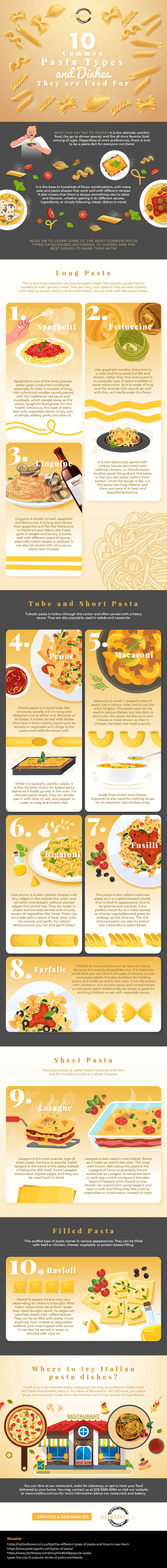 Pasta Types and Dishes They are Used For