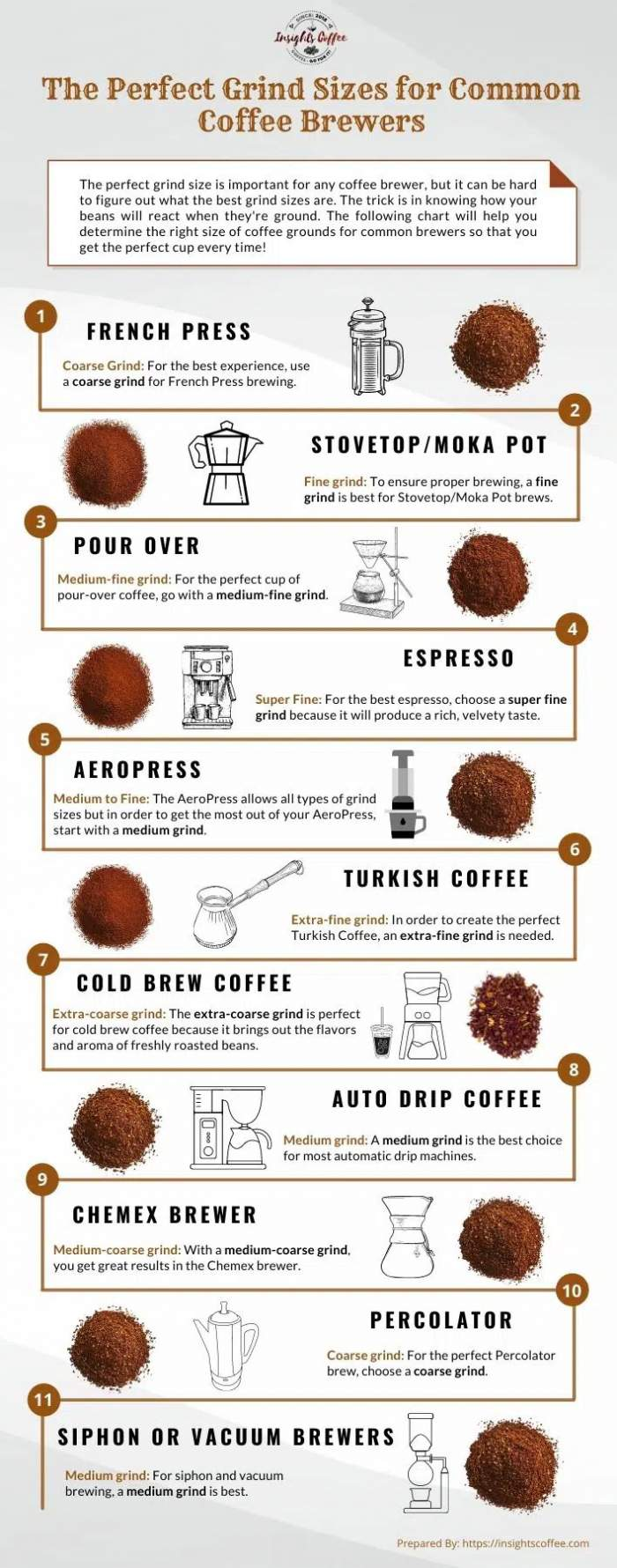 Perfect-Grind-Sizes-For-Common-Coffee-Brewers